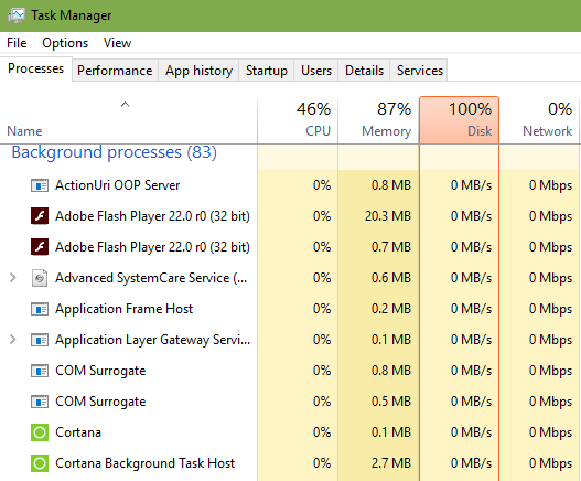 system process disk usage high
