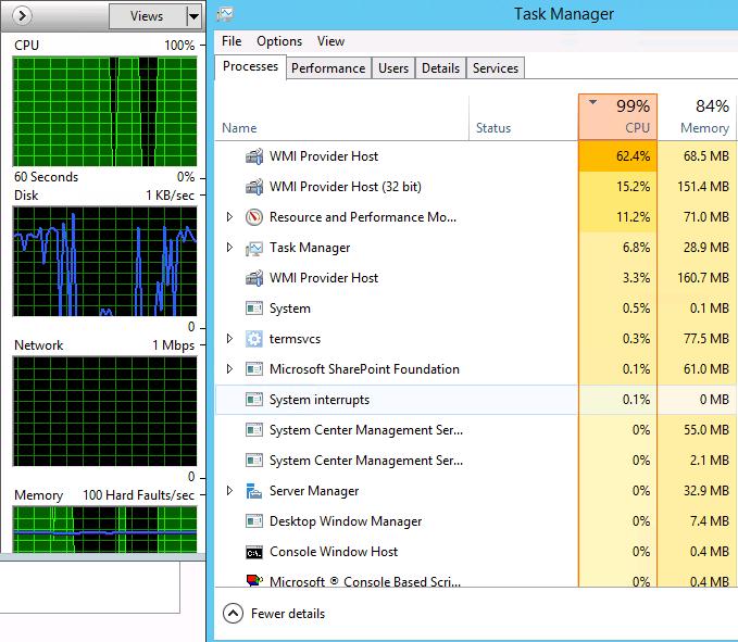 Top 3 Ways to Fix WMI Provider Host High CPU Usage after Windows ...