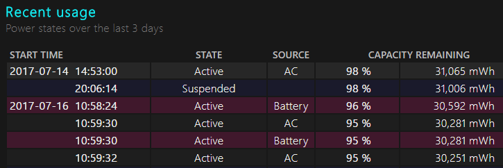 power-usage-report-fix-battery-not-charging-windows-10.png