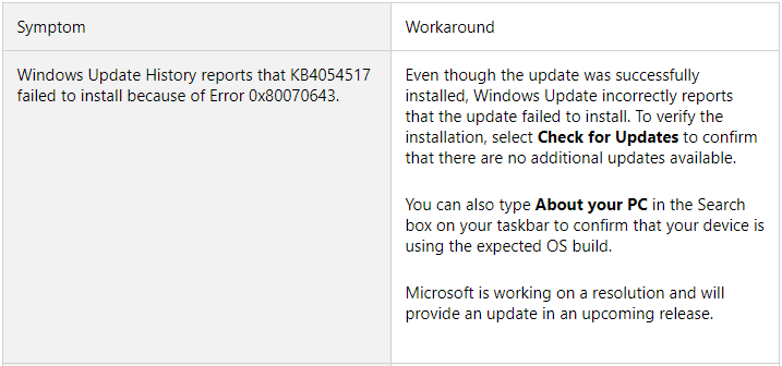 Fix: Failure Error 0x80070643 on Windows 10 Update KB4054517