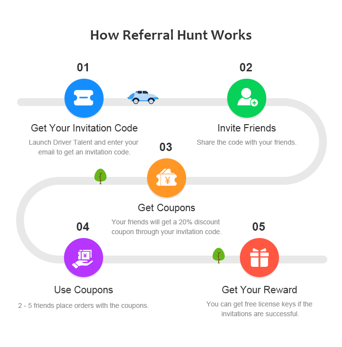 how-works-referral-hunt-campaign-driver-talent.png